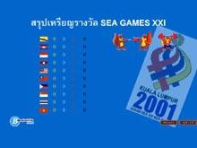 เกมส์ ซีเกมส์ (Sea Games)