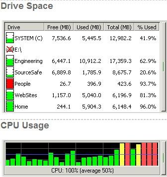 FreeMeter (โปรแกรม ตรวจสุขภาพ ของเครื่องคอมพิวเตอร์ แจกฟรี)