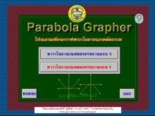 โปรแกรม เขียนกราฟพาราโบลาบนภาคตัดกรวย (Parabola Grapher)