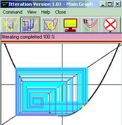 Itteration (โปรแกรม ช่วยส่งเสริมการเรียน คณิตศาสตร์)