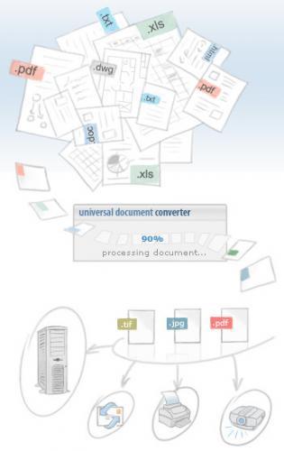 โปรแกรมแปลงไฟล์เอกสาร รูปภาพ Universal Document Converter
