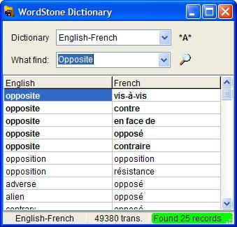 WordStone Dictionary (โปรแกรม Dictionary อิเล็กทรอนิกส์ ที่ใช้งานง่าย)
