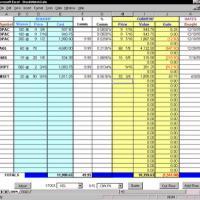 Breaktru StockWatch (โปรแกรม สร้างฐานข้อมูล เก็บข้อมูลบัญชี)