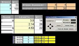 PN Simple Optimizer (PNSO)