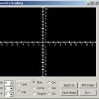 Trigonometric Graphing (โปรแกรม กำหนดจุด สมการตรีโกณมิติ)