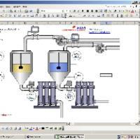 COPC32 (โปรแกรม สร้างระบบ SCADA)