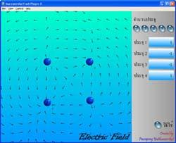 Electric Field (โปรแกรม แบบจำลอง สนามไฟฟ้า)