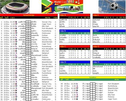 ตารางบอลโลก 2010 Excel