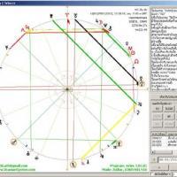 AstroDay (โปรแกรม โหราศาสตร์ยูเรเนียน พร้อมกรณีศึกษา เหตุการณ์สำคัญต่างๆ มากมาย)