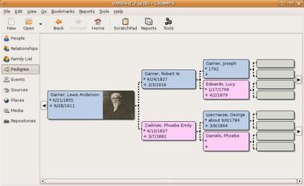 โปรแกรมสร้างแผนภูมิ ลำดับเครือญาติ Gramps