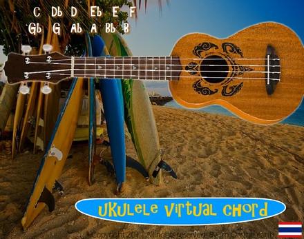 UKULELE Virtual Chord (โปรแกรม โชว์คอร์ด Ukulele เอาไว้ฝึกเล่น สำหรับมือใหม่)