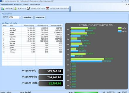 โปรแกรม บริหารงาน รายรับ-รายจ่าย (NS Money Manager)