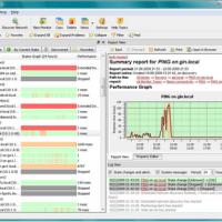 IPHost Network Monitor (โปรแกรม ตรวจสอบ การใช้งานเครือข่าย)