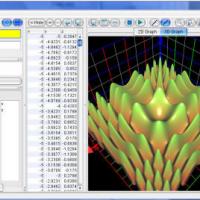 Graphing Calculator 3D (โปรแกรม สร้างกราฟ คุณภาพสูง)