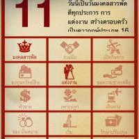 Lucky Day Astrological Calendar (โปรแกรม ตรวจสอบวันมงคล)