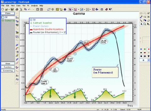 โปรแกรมสร้างกราฟ FindGraph