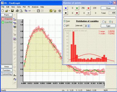โปรแกรมวาดกราฟ FindGraph