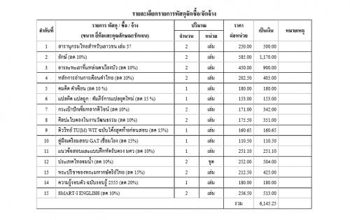 โปรแกรม พัสดุโรงเรียน จัดซื้อจัดจ้าง ทะเบียนคุมทรัพย์สิน (PKT) :