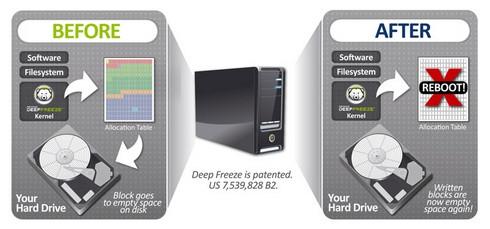 โปรแกรมแช่แข็งเครื่องคอมพิวเตอร์ Deep Freeze