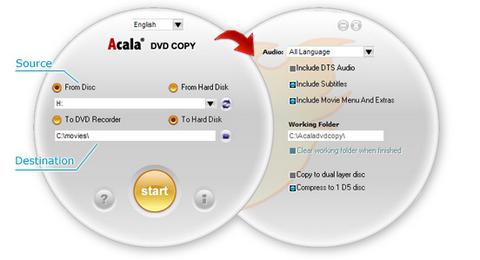 โปรแกรมก๊อปปี้แผ่นดีวีดี Acala DVD Copy