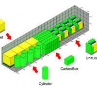 Cargo Optimizer Enterprise (โปรแกรมคำนวณการจัดเรียงสินค้าแบบ 3 มิติ)
