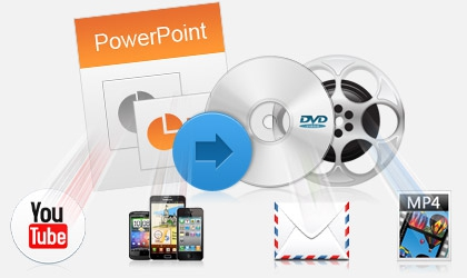 ดาวน์โหลด Wondershare PPT2DVD Pro