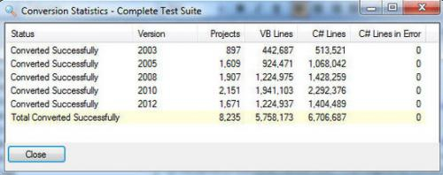 VB.NET to C# Converter :