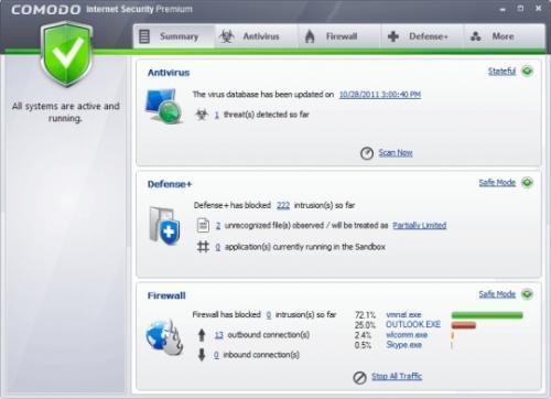 โหลดโปรแกรม Comodo Antivirus