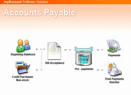 โปรแกรมบัญชีสำเร็จรูป myAccount