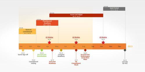 ดาวน์โหลดโปรแกรม Office Timeline 2013
