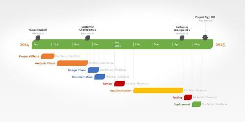 โปรแกรม Office Timeline 2013