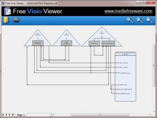 โปรแกรมเปิดไฟล์ Visio Viewer