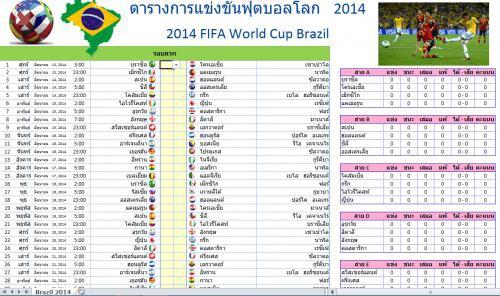 โปรแกรมฟุตบอลโลก 2014