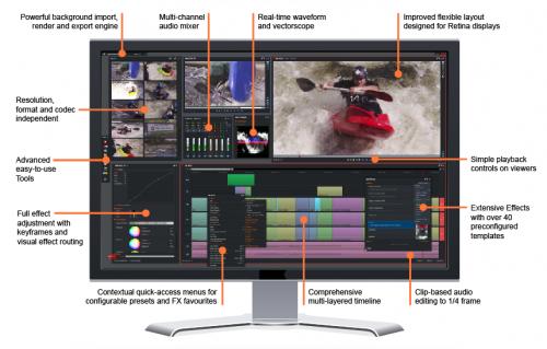 Lightworks (โปรแกรม Lightworks ตัดต่อวีดีโอระดับมืออาชีพ แบบง่ายๆ แถมใช้ฟรี) :