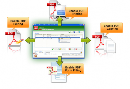 remove print security from pdf