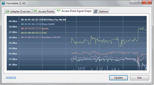 ดาวน์โหลดโปรแกรม Homedale WLAN Monitor