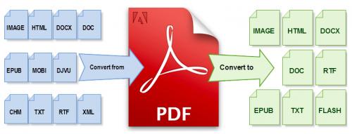 Weeny PDF Converter