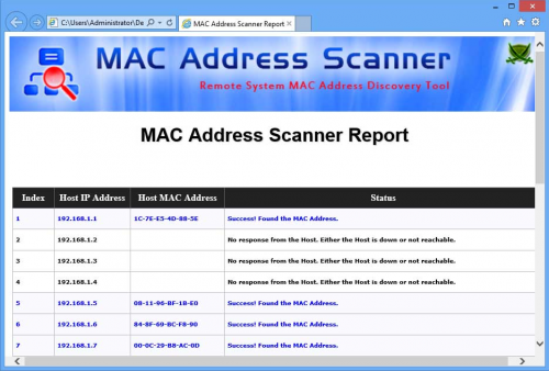 MAC Address Scanner :