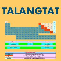 Talangtat (โปรแกรมตารางธาตุ)