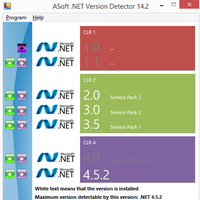 Dot NET Version Detector (โปรแกรมตรวจสอบ เวอร์ชั่นของ .NET) :