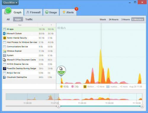 โปรแกรมตรวจสอบอินเทอร์เน็ต GlassWire