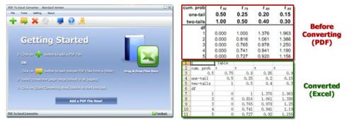 โปรแกรมแปลงไฟล์ PDF To Excel Converter
