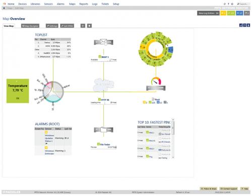 ดาวน์โหลดโปรแกรม PRTG Network Monitor