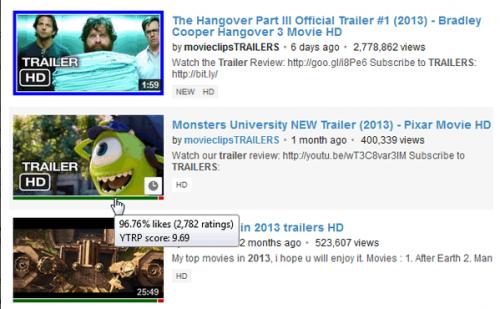 ดาวน์โหลดโปรแกรม YouTube Ratings