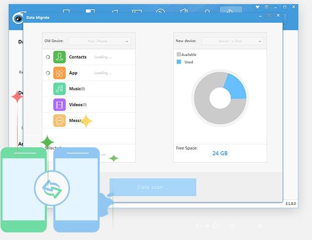 iTools Download (Data Migration)