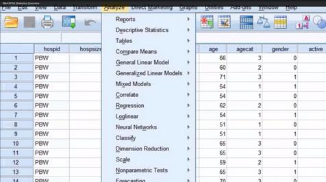 โปรแกรมวิเคราะห์และจัดการสถิติ IBM SPSS Statistics