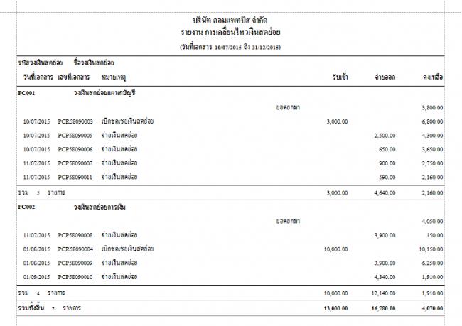 Petty Cash and Advance Systems (โปรแกรมบริหารเงินสดย่อย และ เงินทดรองจ่าย) :
