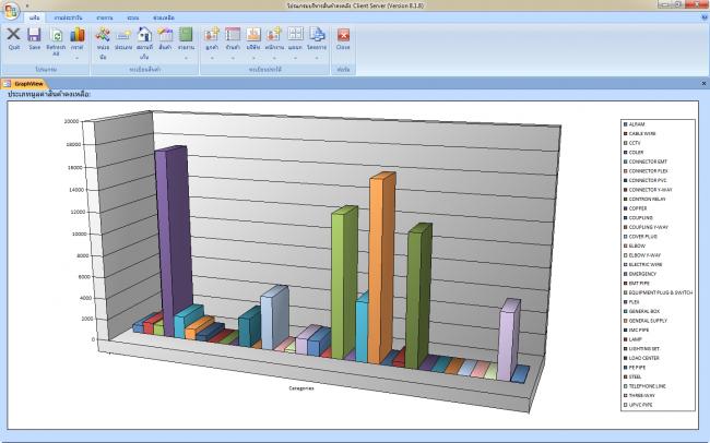 โปรแกรมบริหารคลังสินค้า ทำสต๊อก Inventory Management Software