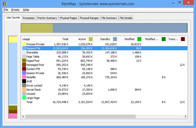 โปรแกรมดูข้อมูลแรม RAMMap