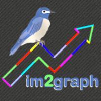 Im2graph (โปรแกรม Im2graph สร้างกราฟ คำนวณค่าตัวเลข)
